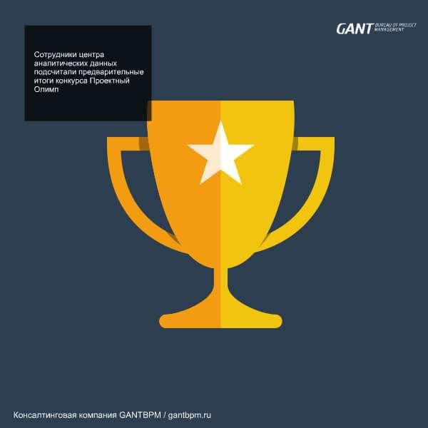 Конкурс «Проектный Олимп» консалтинговая компания ГАНТБПМ