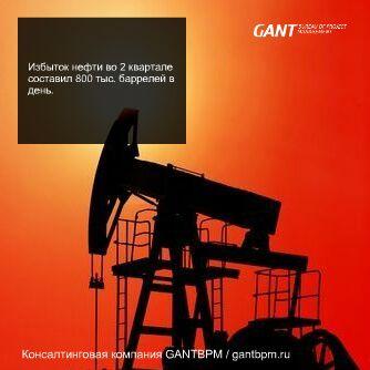 МЭА: во 2 квартале 2016 года избыток нефти Консалтинговая компания ГАНТБПМ