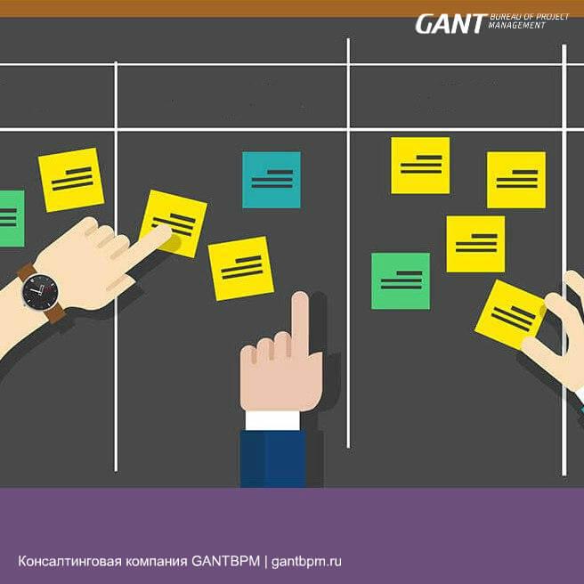 Восемь этапов внедрения agile-методологии на предприятии