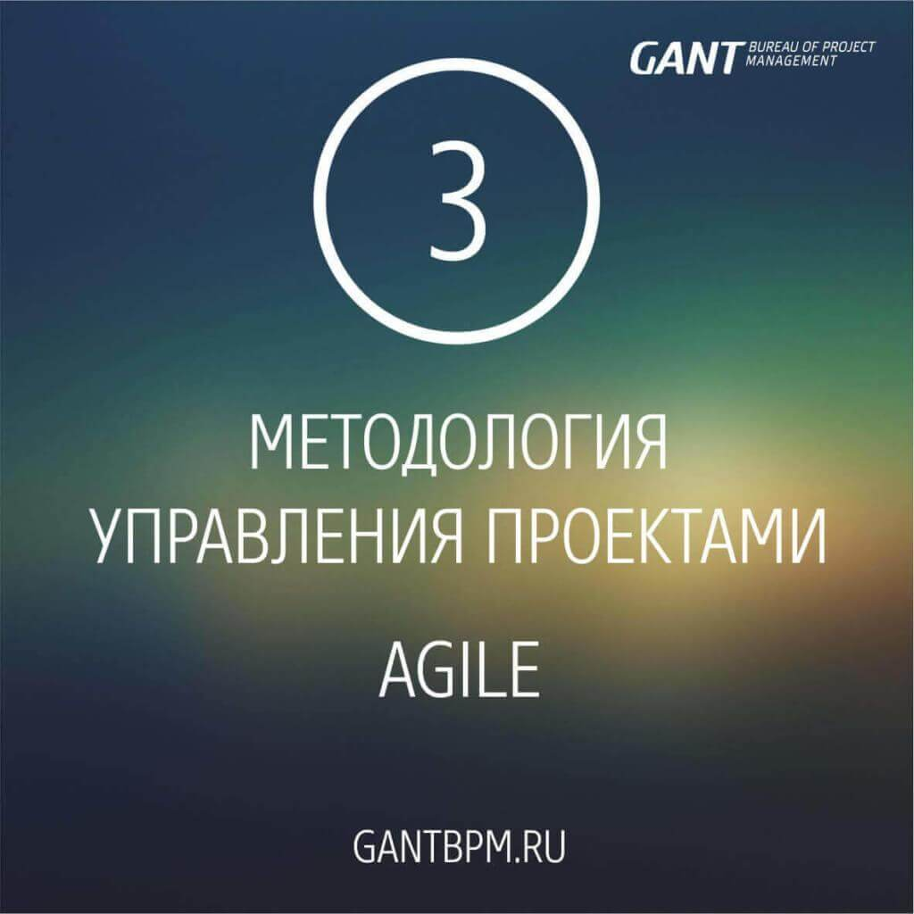 Agile методология управления проектами