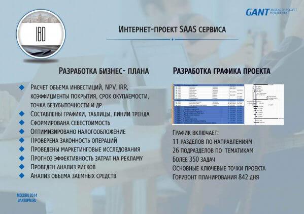 Бизнес план проекта