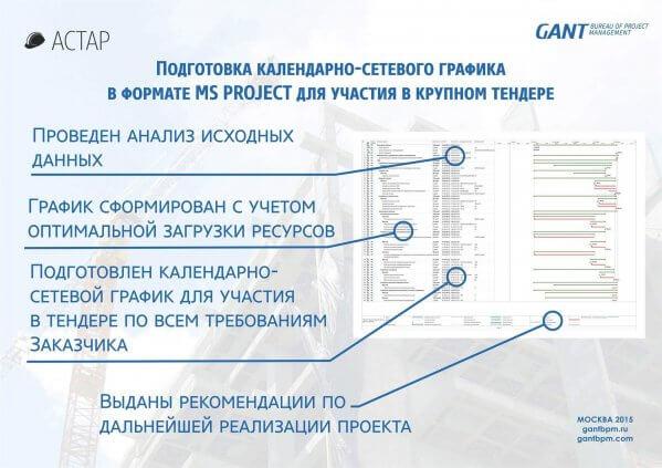 График работ по проекту
