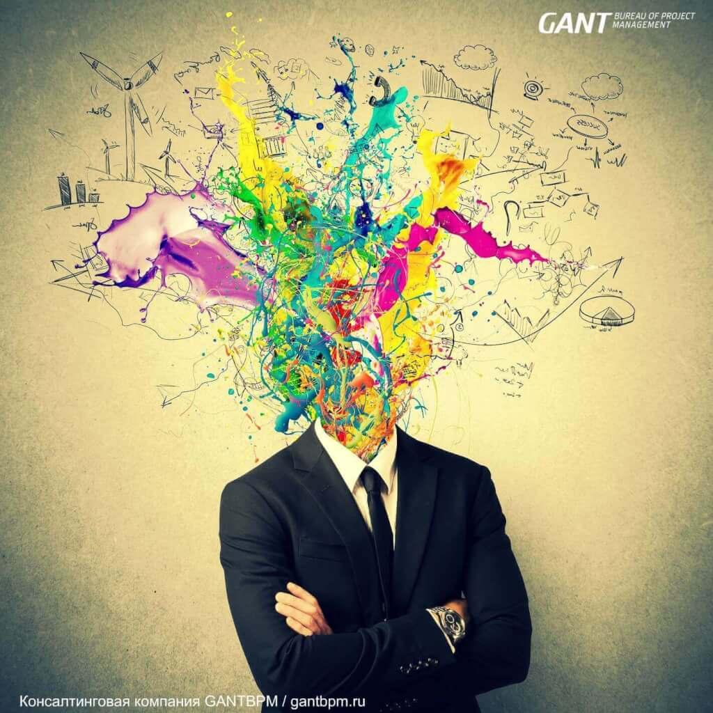 Какие творческие процессы необходимы для любого бизнес проекта?