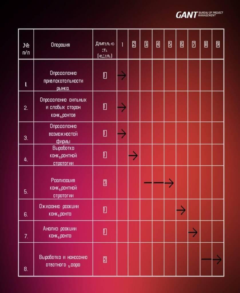 Практика применения семи новых инструментов качества