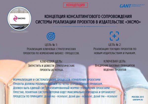 Реализация проекта организации