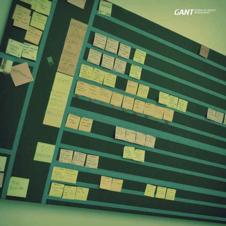 Скрам методология Элементы методики. Революция в области проектного управления (Часть III) консалтинговая компания ГАНТБПМ
