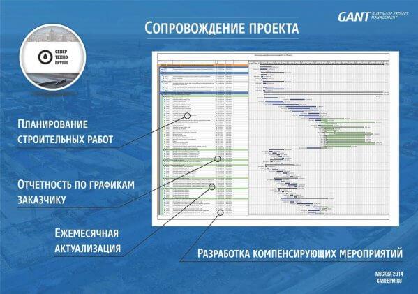 Услуги по сопровождению проекта