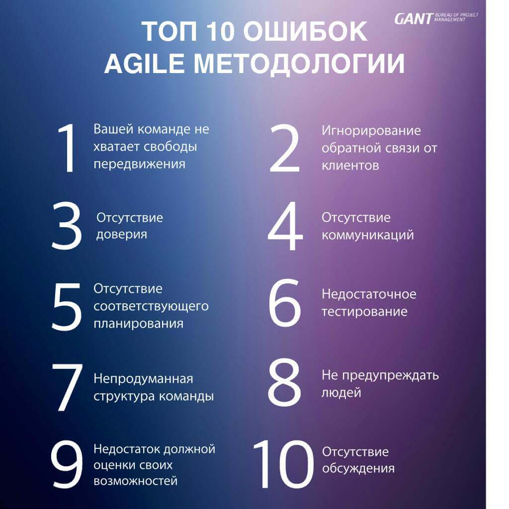 Методология Agile. Топ 10 ошибок при использовании Agile