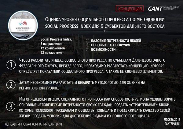 Индекс социального развития