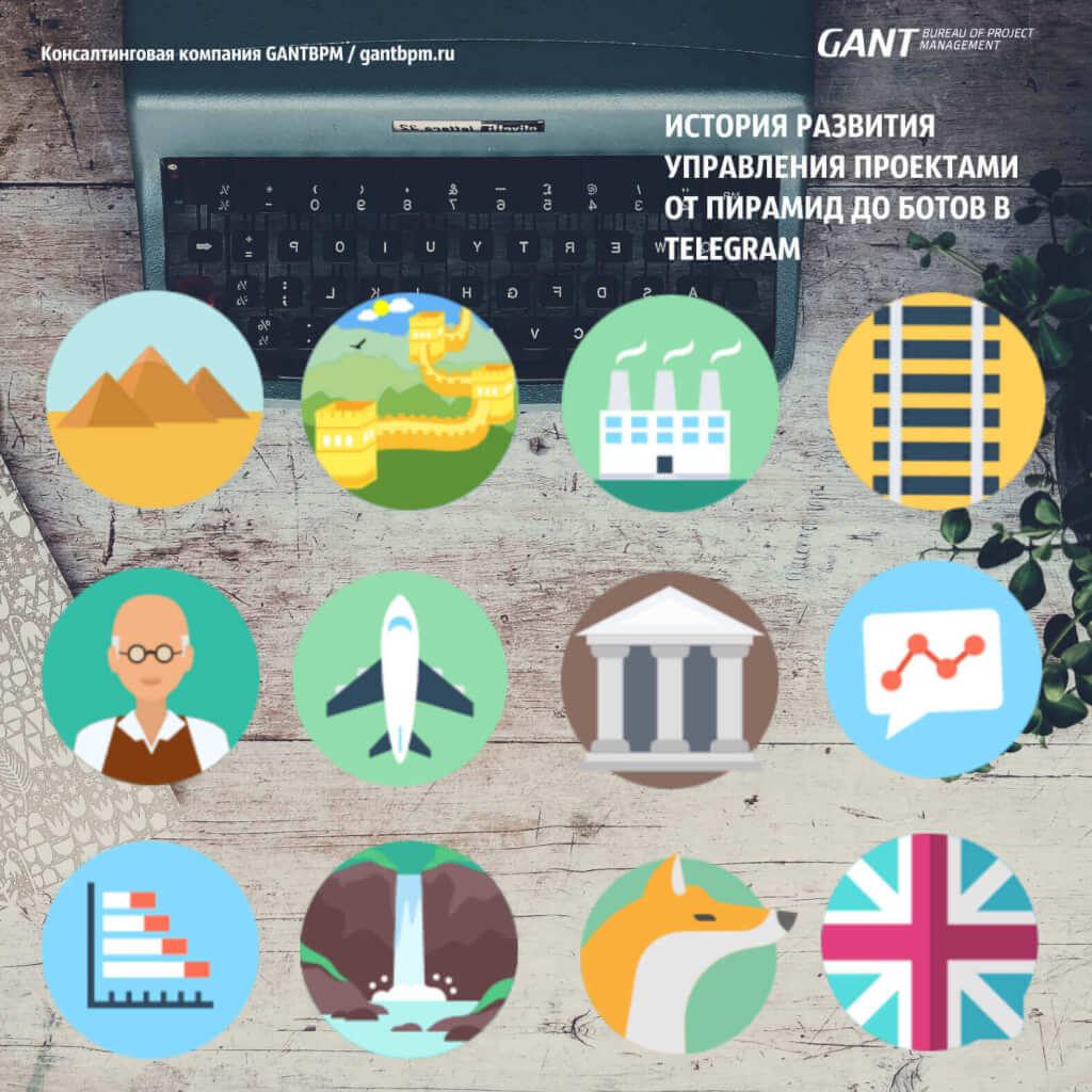 история развития метода управления проектами в россии и за рубежом