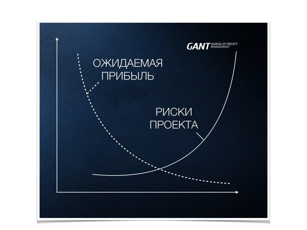 Качественный анализ. Краткий обзор
