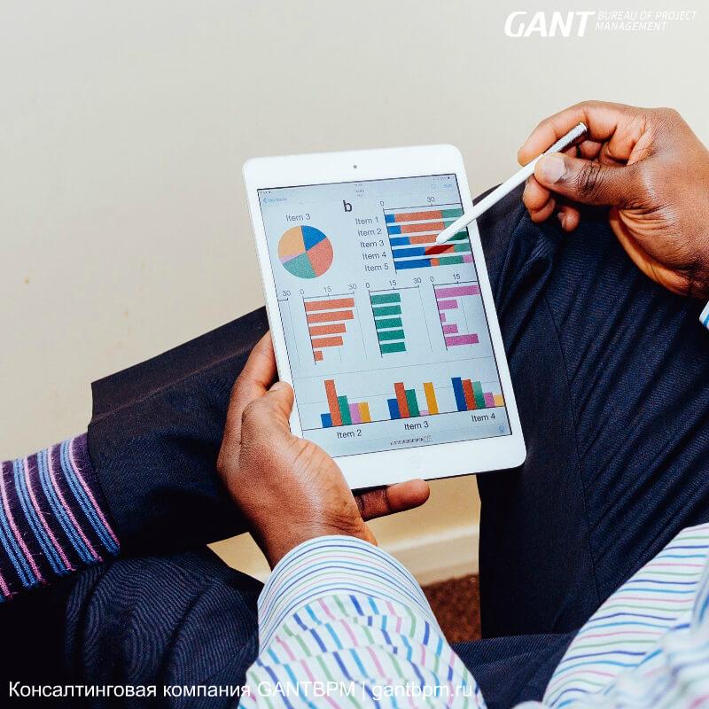 Что такое маркетинг, и какие цели он преследует?