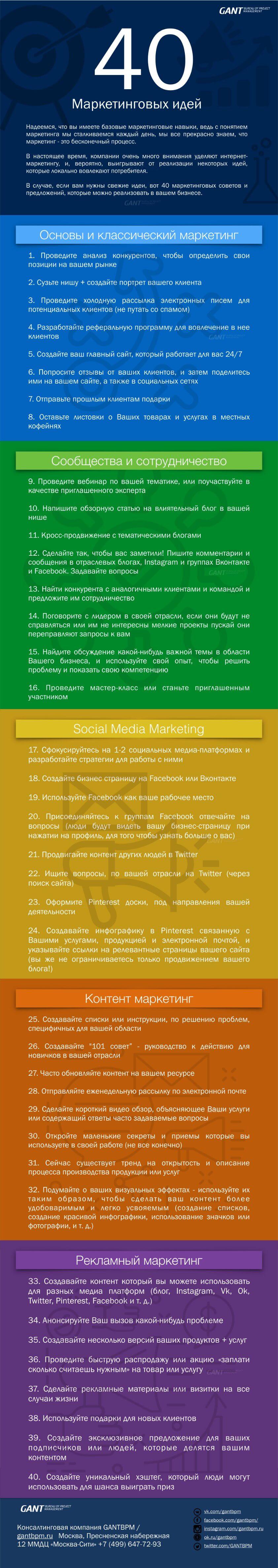 Маркетинговые идеи. 40 советов по маркетингу