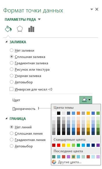 График Производства Работ Образец В Excel Скачать