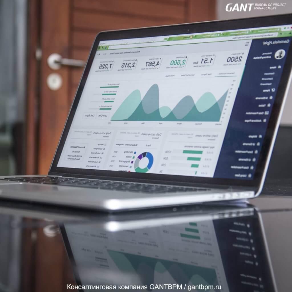 Программное обеспечение (ПО) для управления проектами