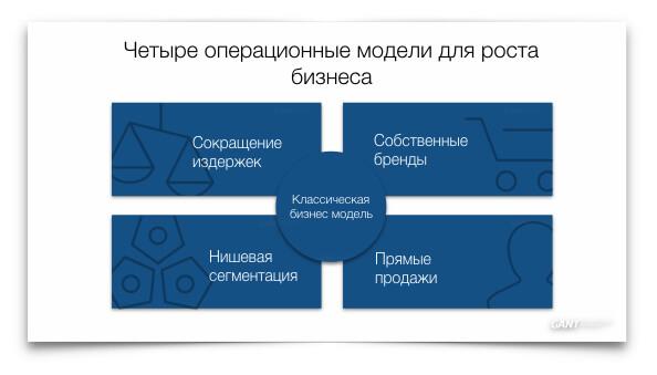 Промышленность России прогноз до 2030 года