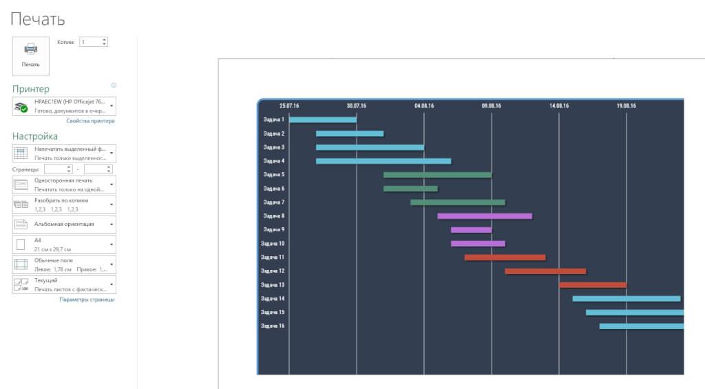 скачать график проекта ганта в excel