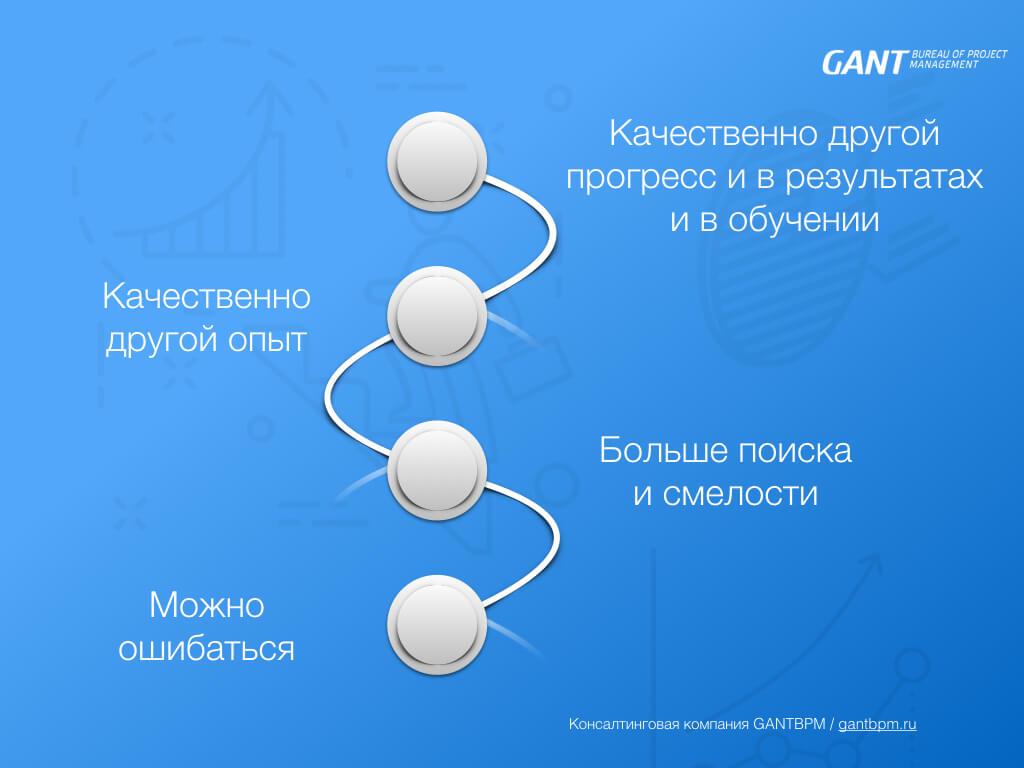 Схема УПК